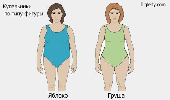 фигура яблоко фото женщин